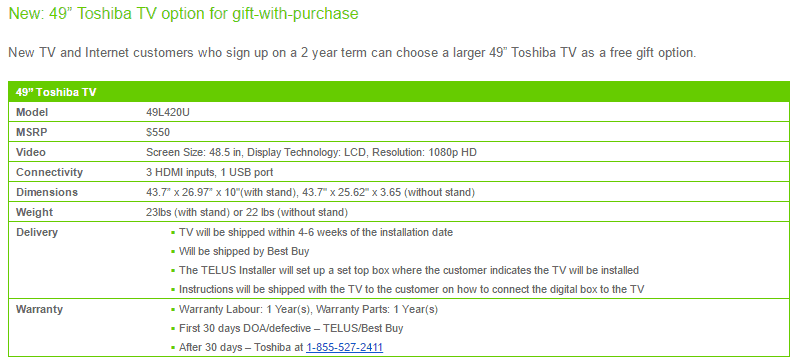 Telus TV Promotion Update