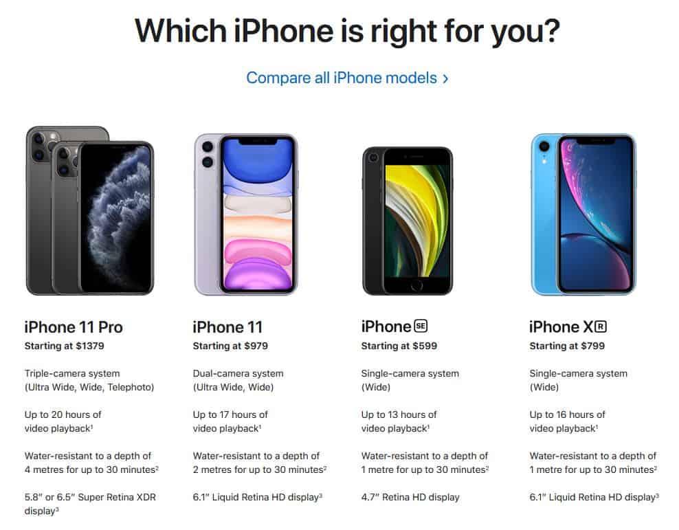 iPhones 2020